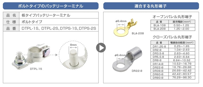 DTPLと丸形端子