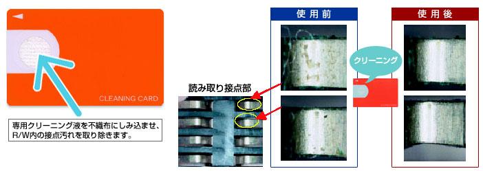 CLC-01使用方法